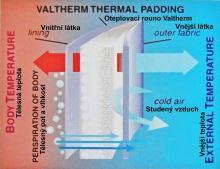 Hlazený vatelín rouno Valtherm MICRO 120g/m2 šíře 155cm