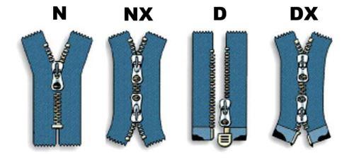 Jak vybrat zip